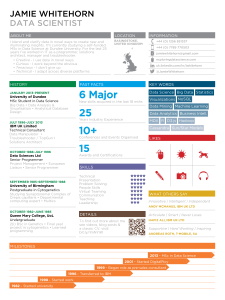 Jamie Whitehorn Infographic CV (1st July 2014)